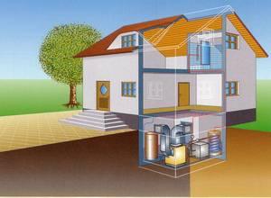 vor und nachteile einer luft wasser w rmepumpe. Black Bedroom Furniture Sets. Home Design Ideas